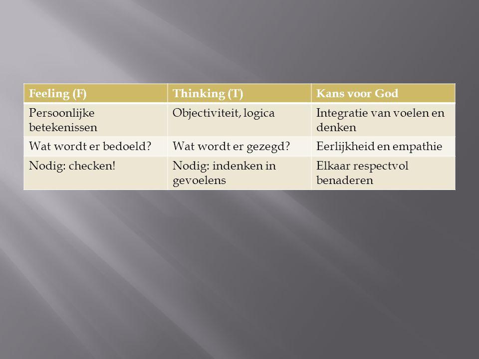Feeling (F) Thinking (T) Kans voor God. Persoonlijke betekenissen. Objectiviteit, logica. Integratie van voelen en denken.