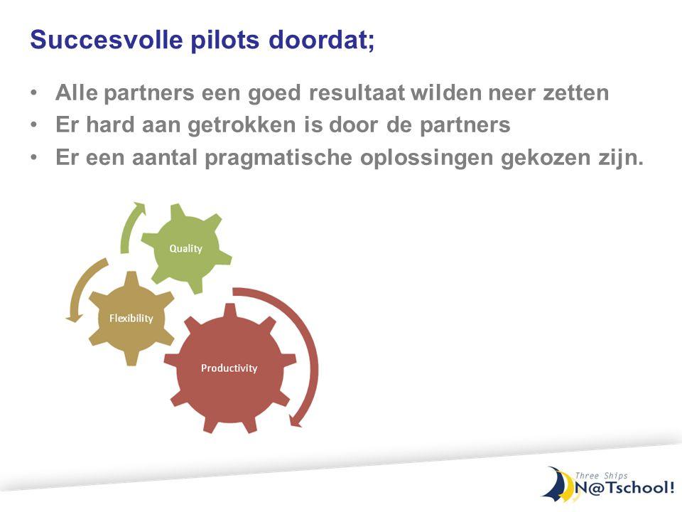 Succesvolle pilots doordat;
