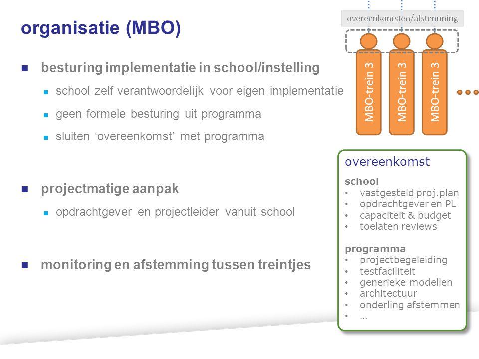 organisatie (MBO) besturing implementatie in school/instelling