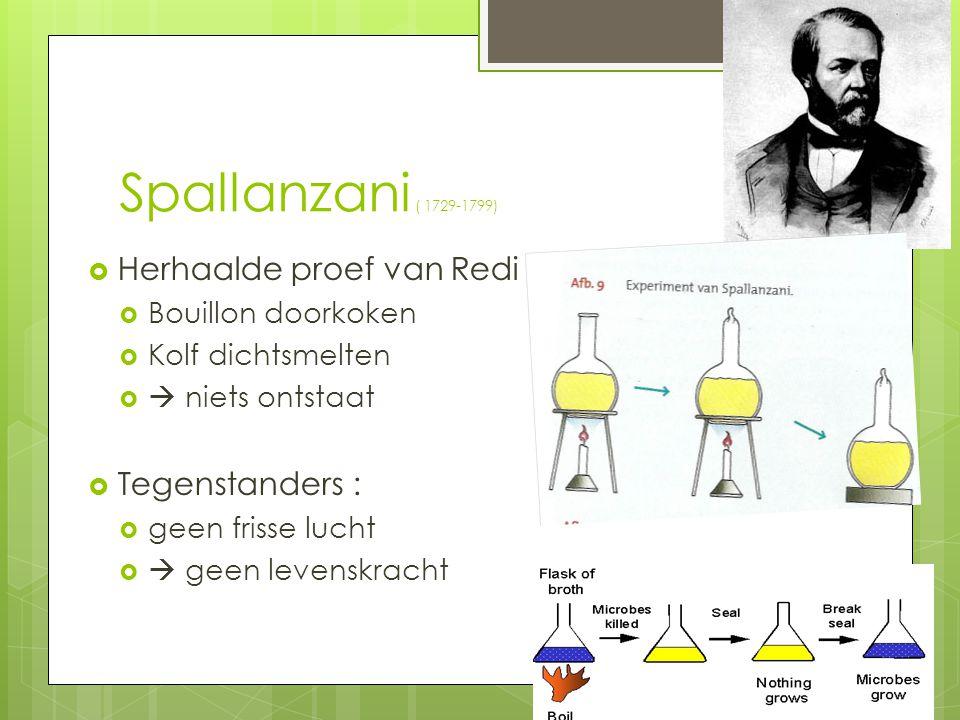 Spallanzani ( 1729-1799) Herhaalde proef van Redi Tegenstanders :
