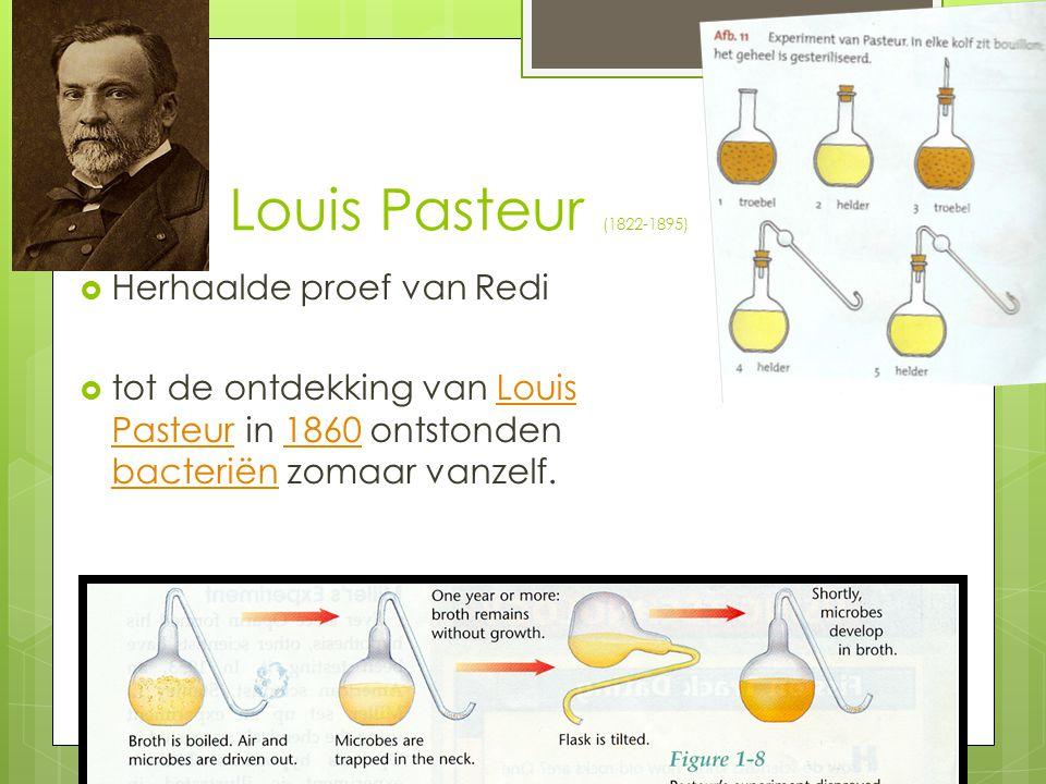 Louis Pasteur (1822-1895) Herhaalde proef van Redi