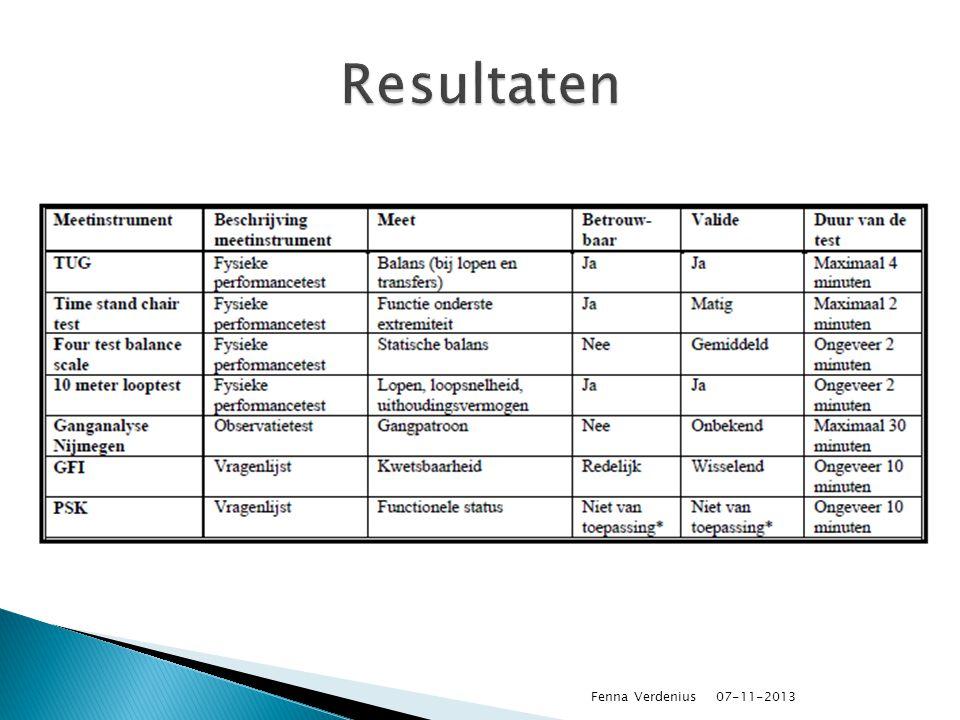 Resultaten Fenna Verdenius 07-11-2013