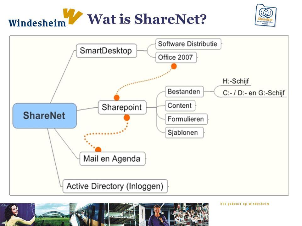 Wat is ShareNet