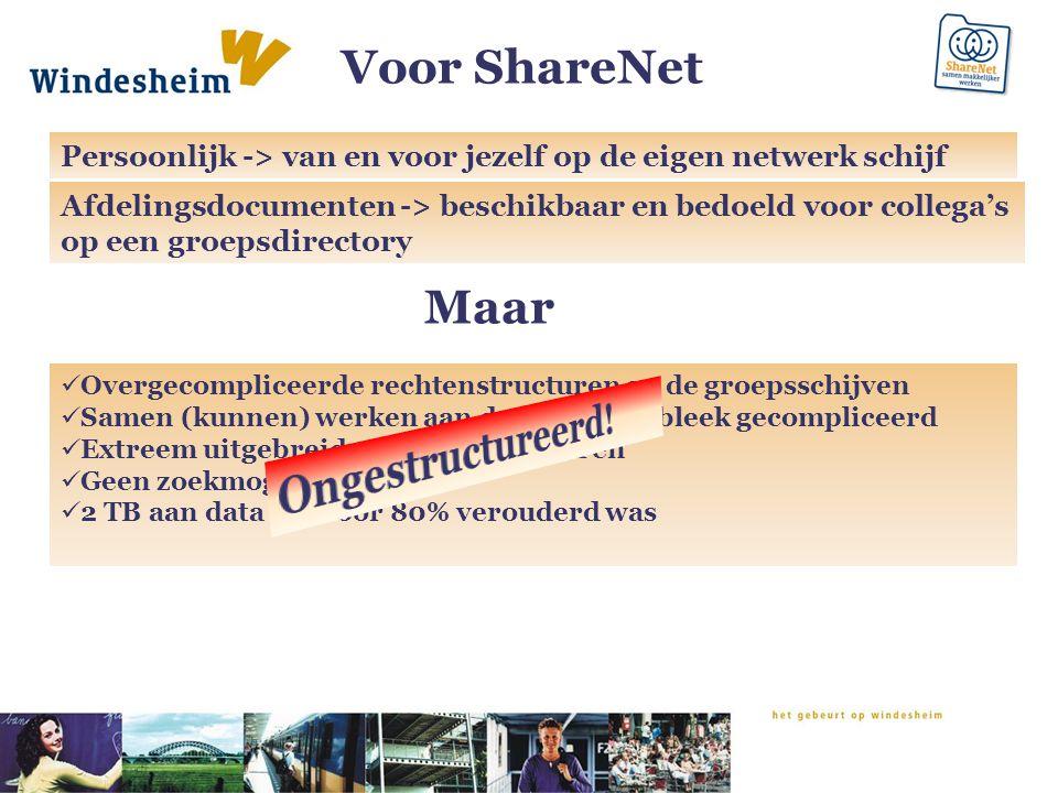 Voor ShareNet Maar Ongestructureerd!