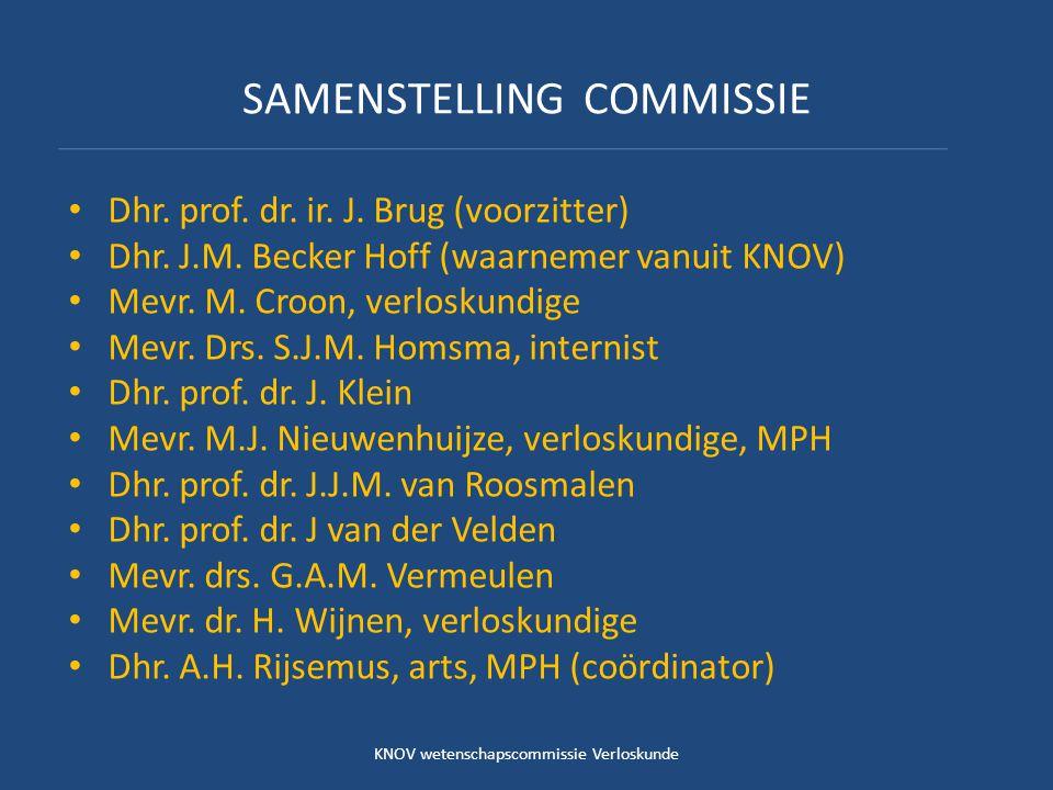SAMENSTELLING COMMISSIE
