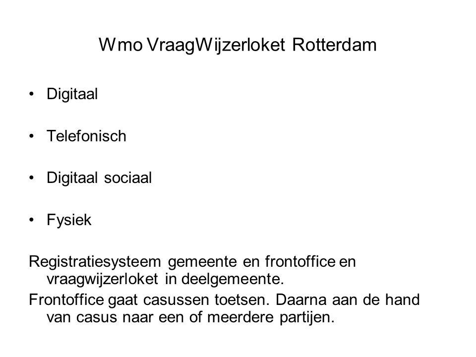 Wmo VraagWijzerloket Rotterdam