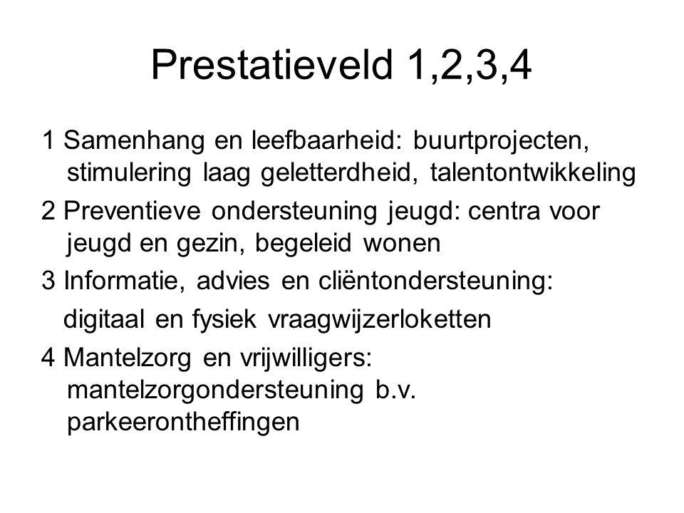 Prestatieveld 1,2,3,4 1 Samenhang en leefbaarheid: buurtprojecten, stimulering laag geletterdheid, talentontwikkeling.