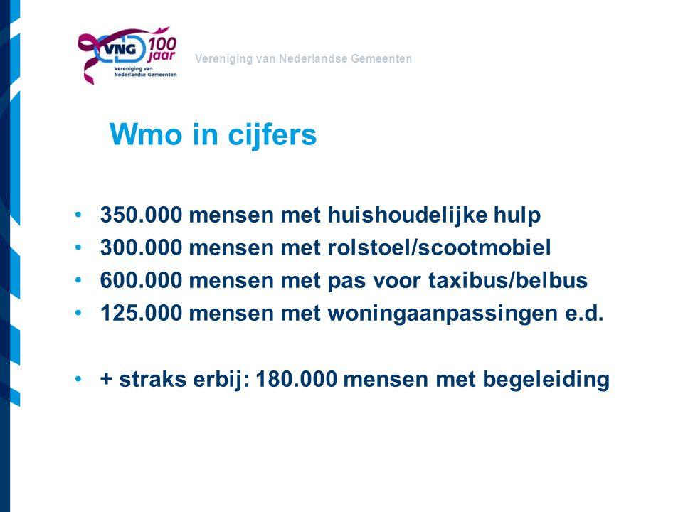 Wmo in cijfers 350.000 mensen met huishoudelijke hulp