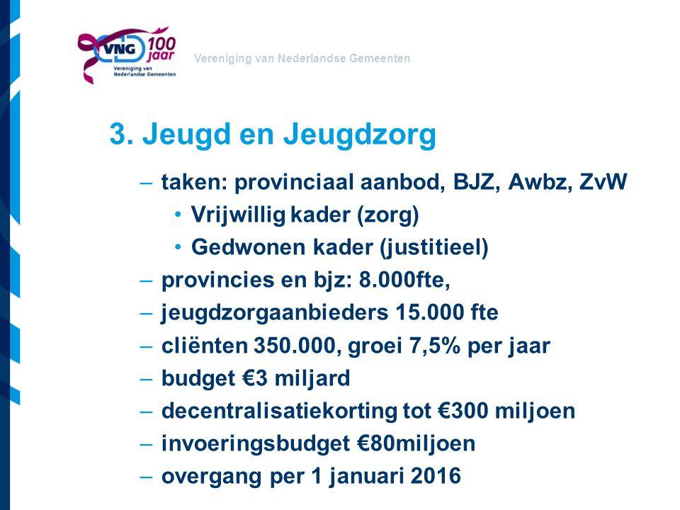 3. Jeugd en Jeugdzorg taken: provinciaal aanbod, BJZ, Awbz, ZvW