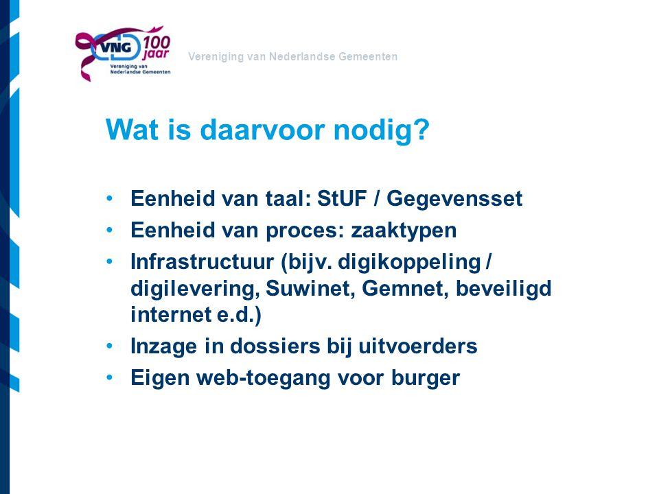 Wat is daarvoor nodig Eenheid van taal: StUF / Gegevensset