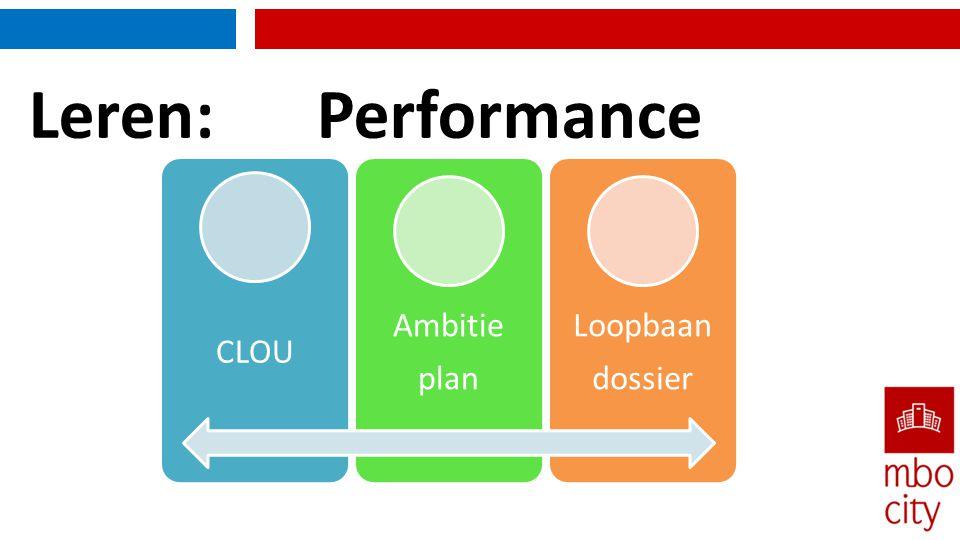 Leren: Performance CLOU Ambitie plan Loopbaan dossier