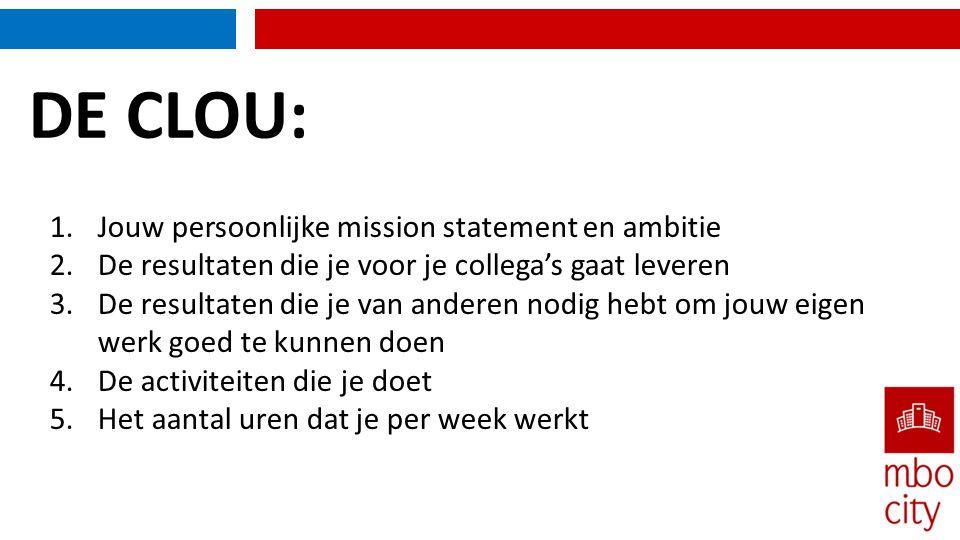 DE CLOU: Jouw persoonlijke mission statement en ambitie