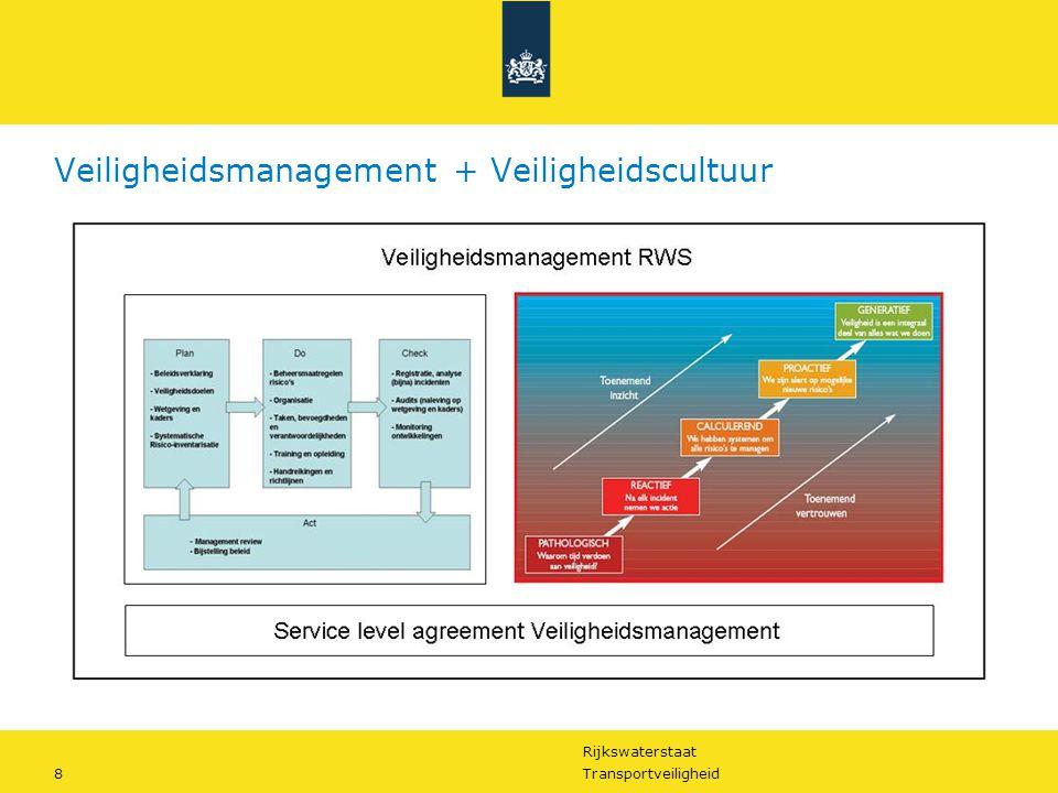 Veiligheidsmanagement + Veiligheidscultuur