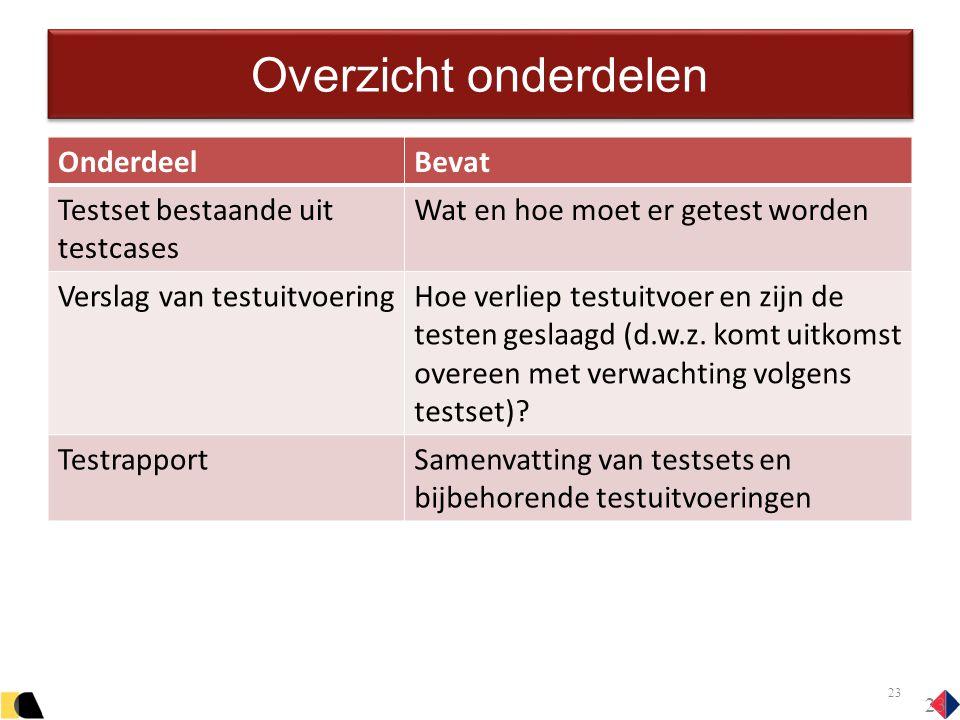 Overzicht onderdelen Onderdeel Bevat Testset bestaande uit testcases