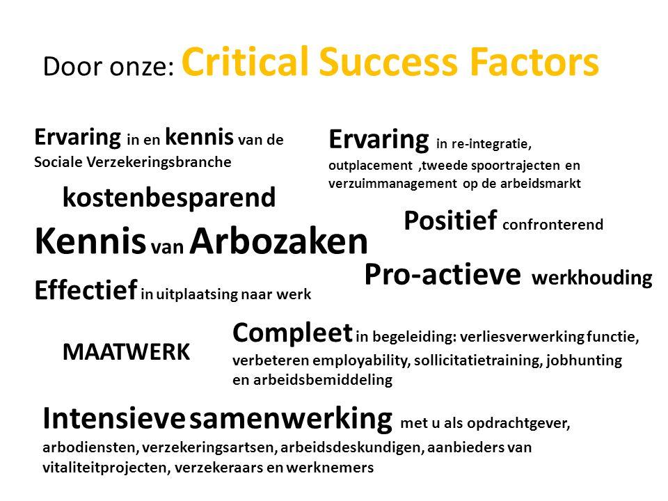 Kennis van Arbozaken Pro-actieve werkhouding