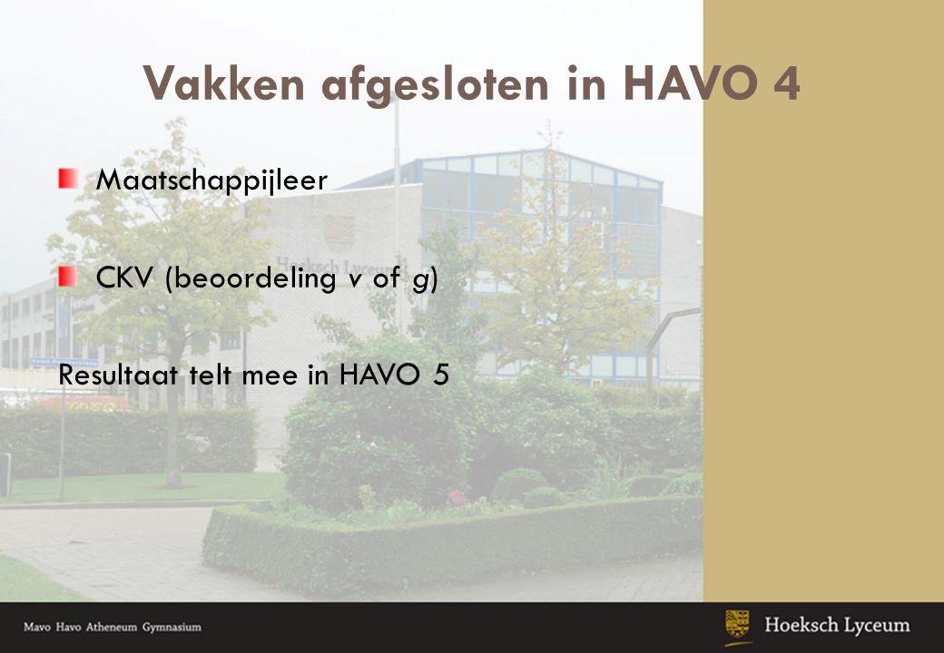 Vakken afgesloten in HAVO 4