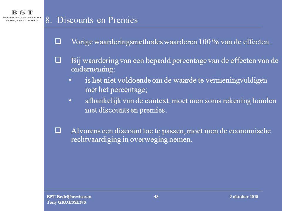 8. Discounts en Premies Vorige waarderingsmethodes waarderen 100 % van de effecten.