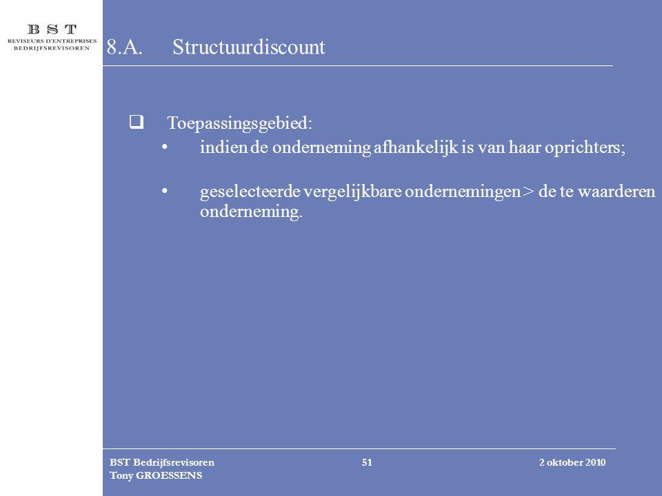 8.A. Structuurdiscount Toepassingsgebied:
