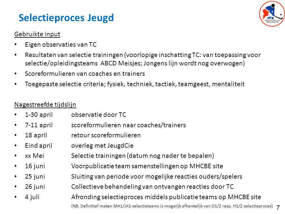 Selectieproces Jeugd Gebruikte input Eigen observaties van TC