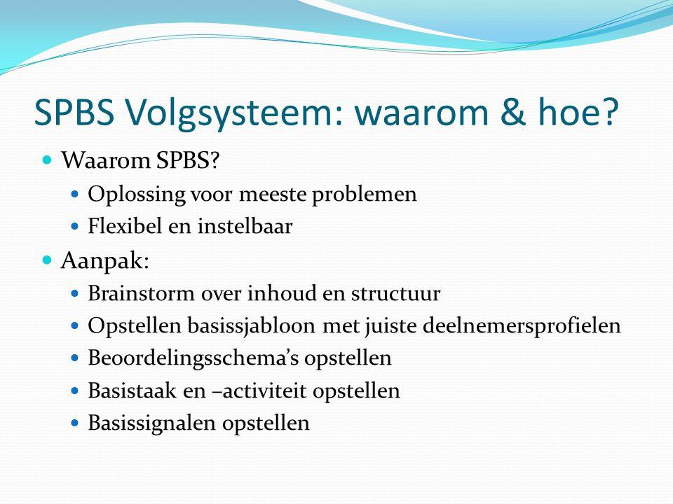 SPBS Volgsysteem: waarom & hoe