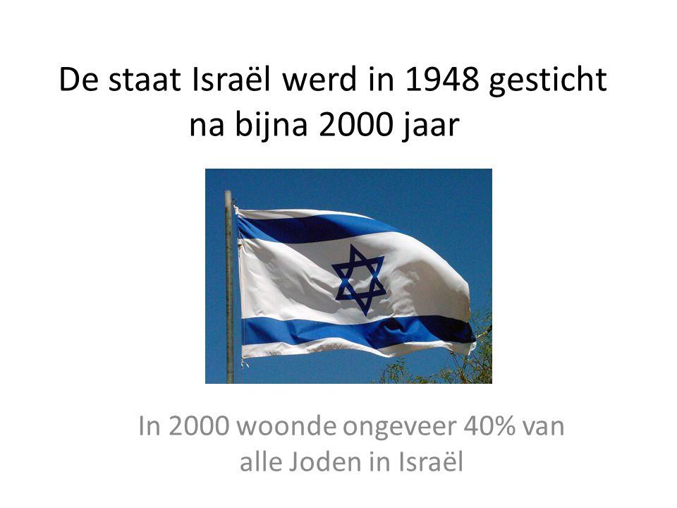 De staat Israël werd in 1948 gesticht na bijna 2000 jaar