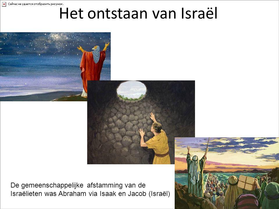 Het ontstaan van Israël