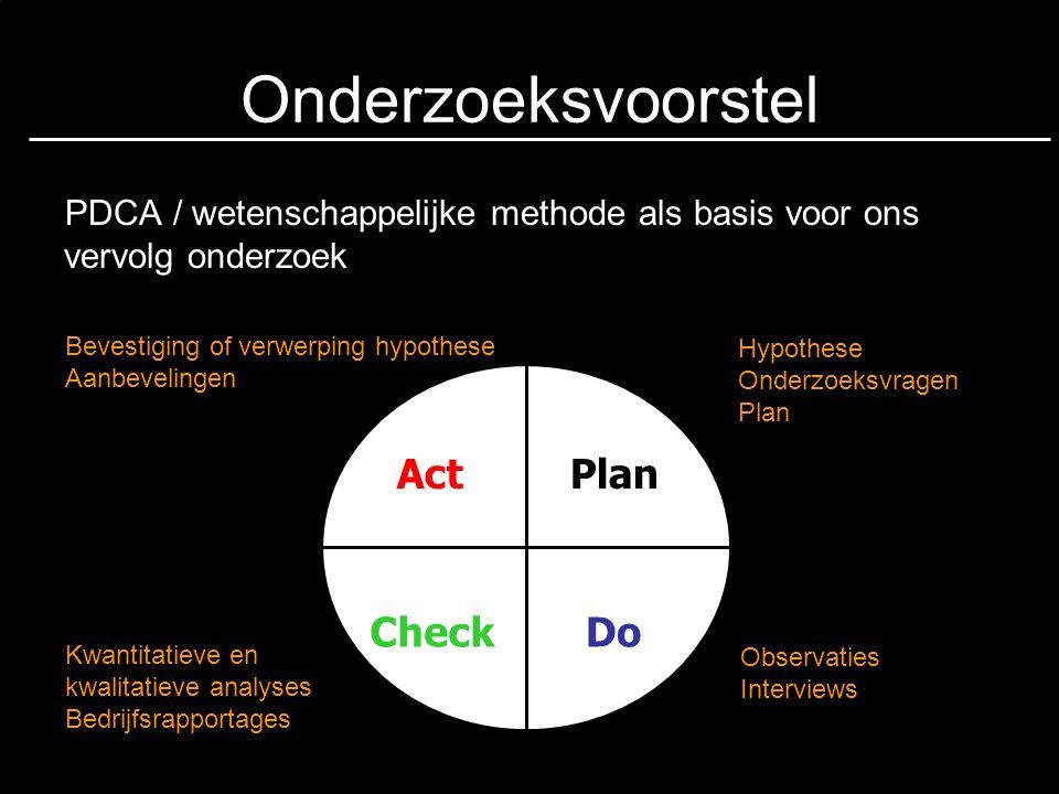 Onderzoeksvoorstel Plan Do Act Check