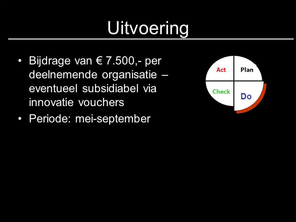Uitvoering Bijdrage van € 7.500,- per deelnemende organisatie – eventueel subsidiabel via innovatie vouchers.
