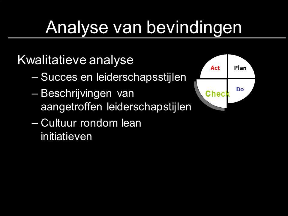 Analyse van bevindingen