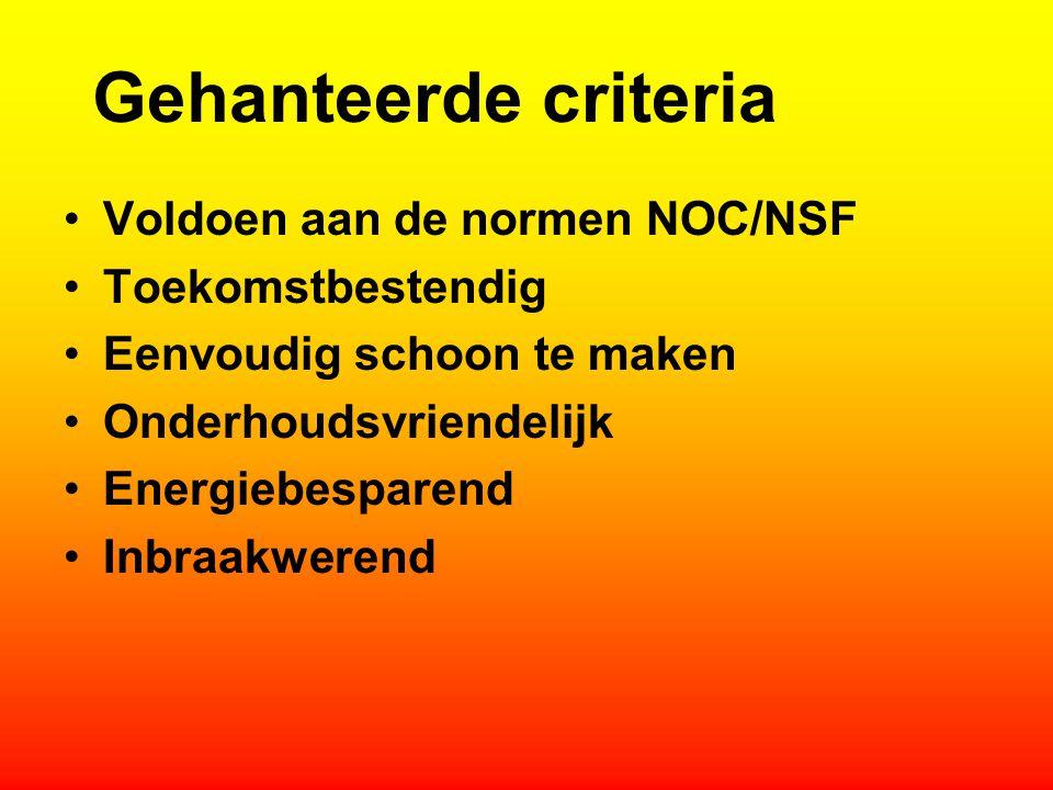 Gehanteerde criteria Voldoen aan de normen NOC/NSF Toekomstbestendig
