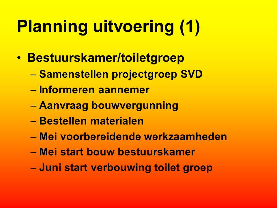 Planning uitvoering (1)