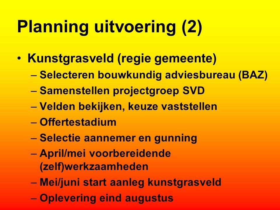 Planning uitvoering (2)
