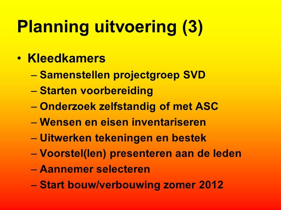 Planning uitvoering (3)