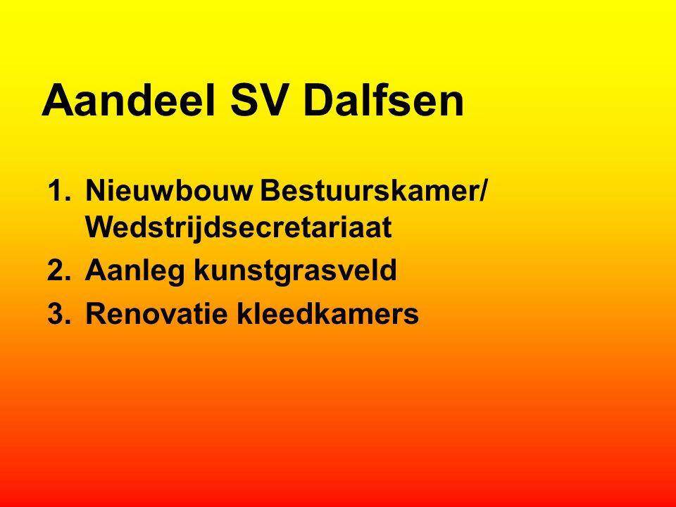 Aandeel SV Dalfsen Nieuwbouw Bestuurskamer/ Wedstrijdsecretariaat