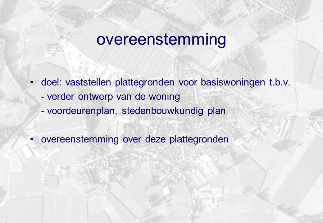 overeenstemming doel: vaststellen plattegronden voor basiswoningen t.b.v. - verder ontwerp van de woning.