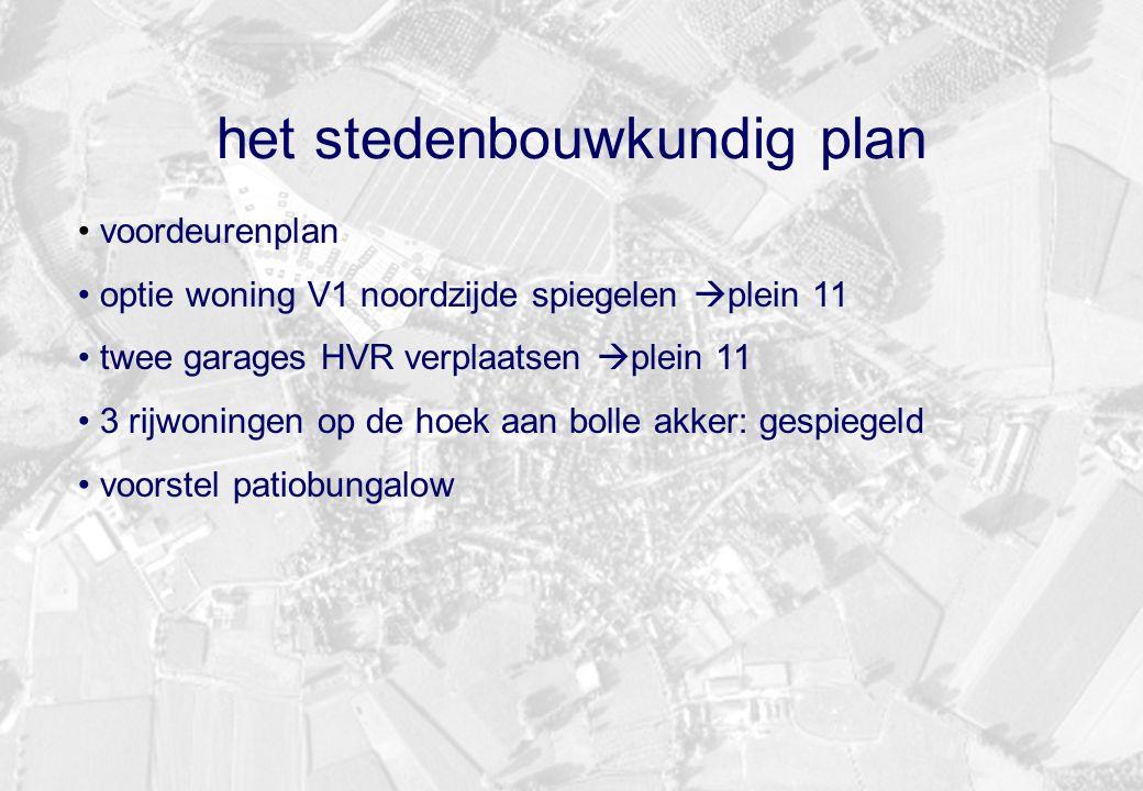 het stedenbouwkundig plan