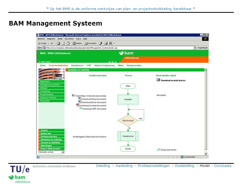 BAM Management Systeem