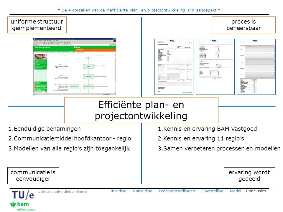 Efficiënte plan- en projectontwikkeling