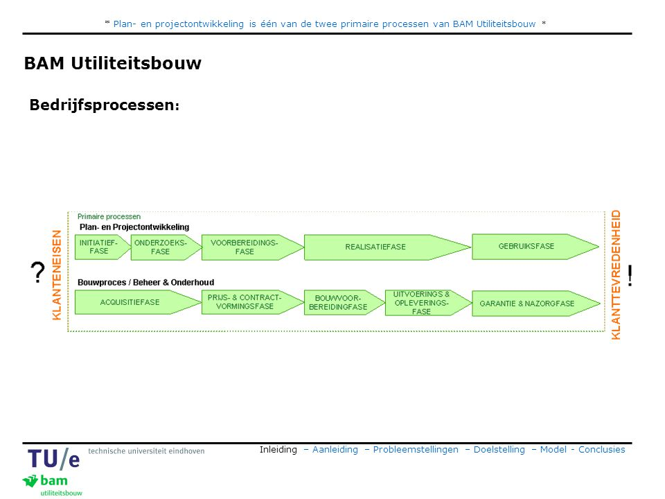 BAM Utiliteitsbouw Bedrijfsprocessen: