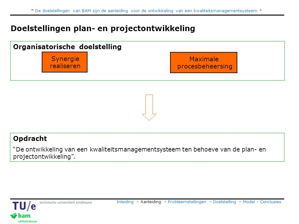 Doelstellingen plan- en projectontwikkeling