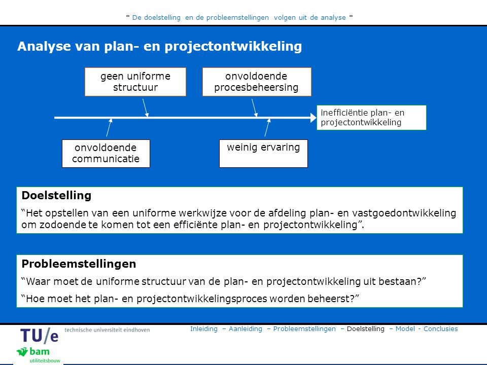 Analyse van plan- en projectontwikkeling