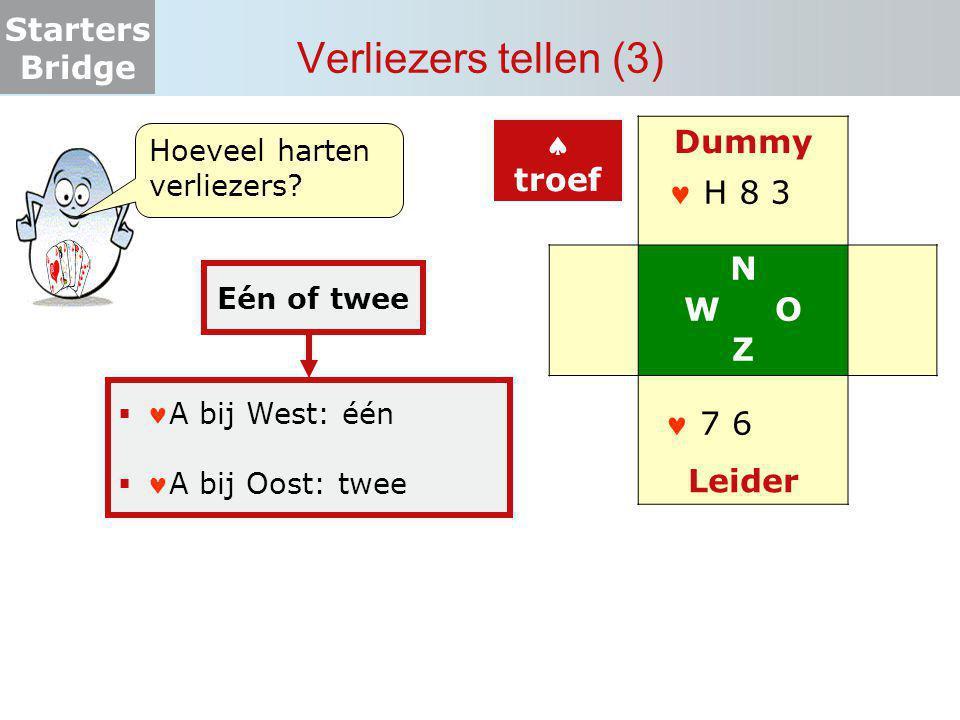 Verliezers tellen (3) Dummy N W O Z Leider  troef  H 8 3  7 6