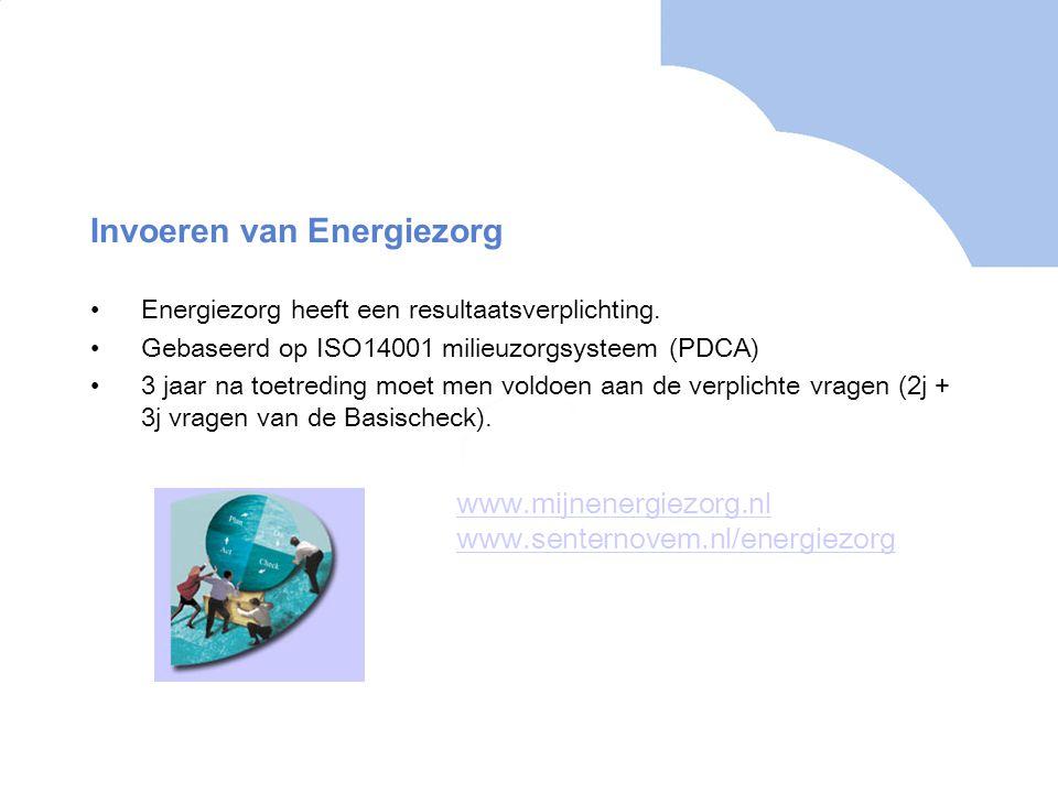 Invoeren van Energiezorg