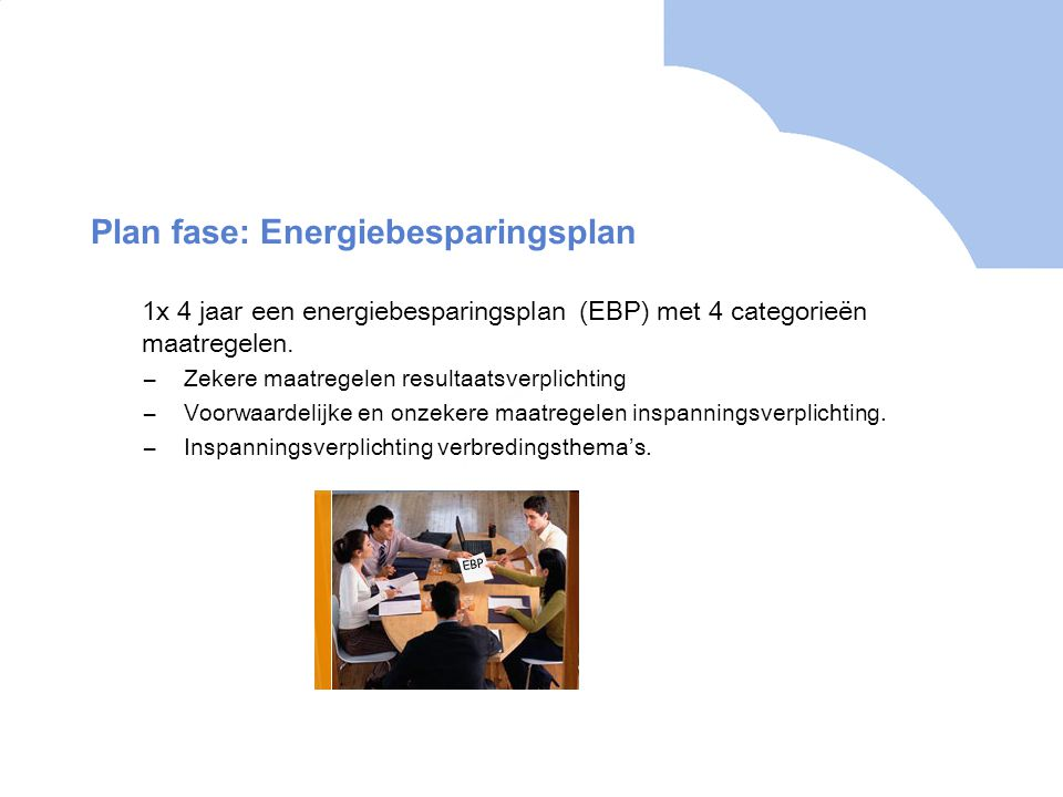 Plan fase: Energiebesparingsplan