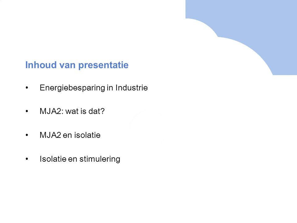 Inhoud van presentatie
