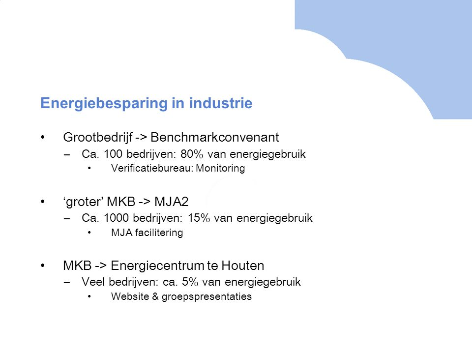 Energiebesparing in industrie