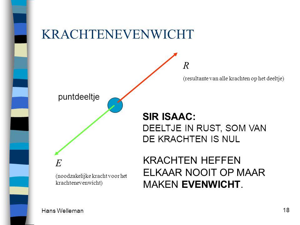 KRACHTENEVENWICHT R SIR ISAAC: