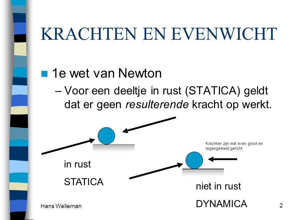 KRACHTEN EN EVENWICHT 1e wet van Newton