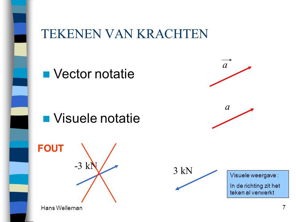 TEKENEN VAN KRACHTEN Vector notatie Visuele notatie a a FOUT -3 kN