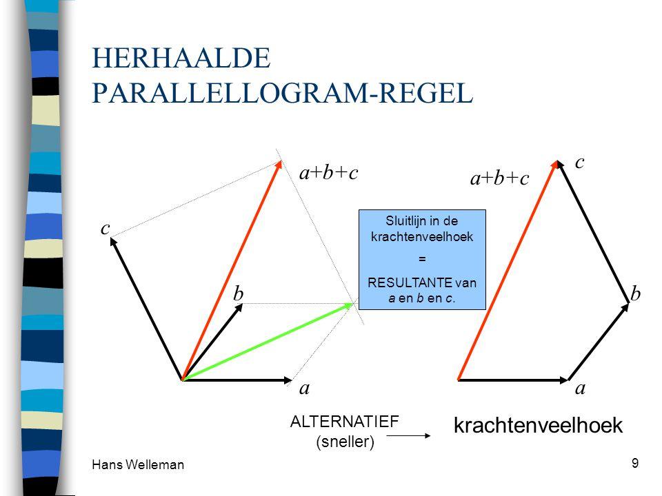 HERHAALDE PARALLELLOGRAM-REGEL